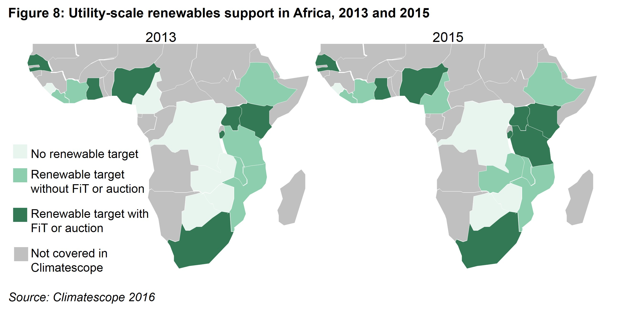 AM Fig 8 - Utility-scale renewables support in Africa, 2013
